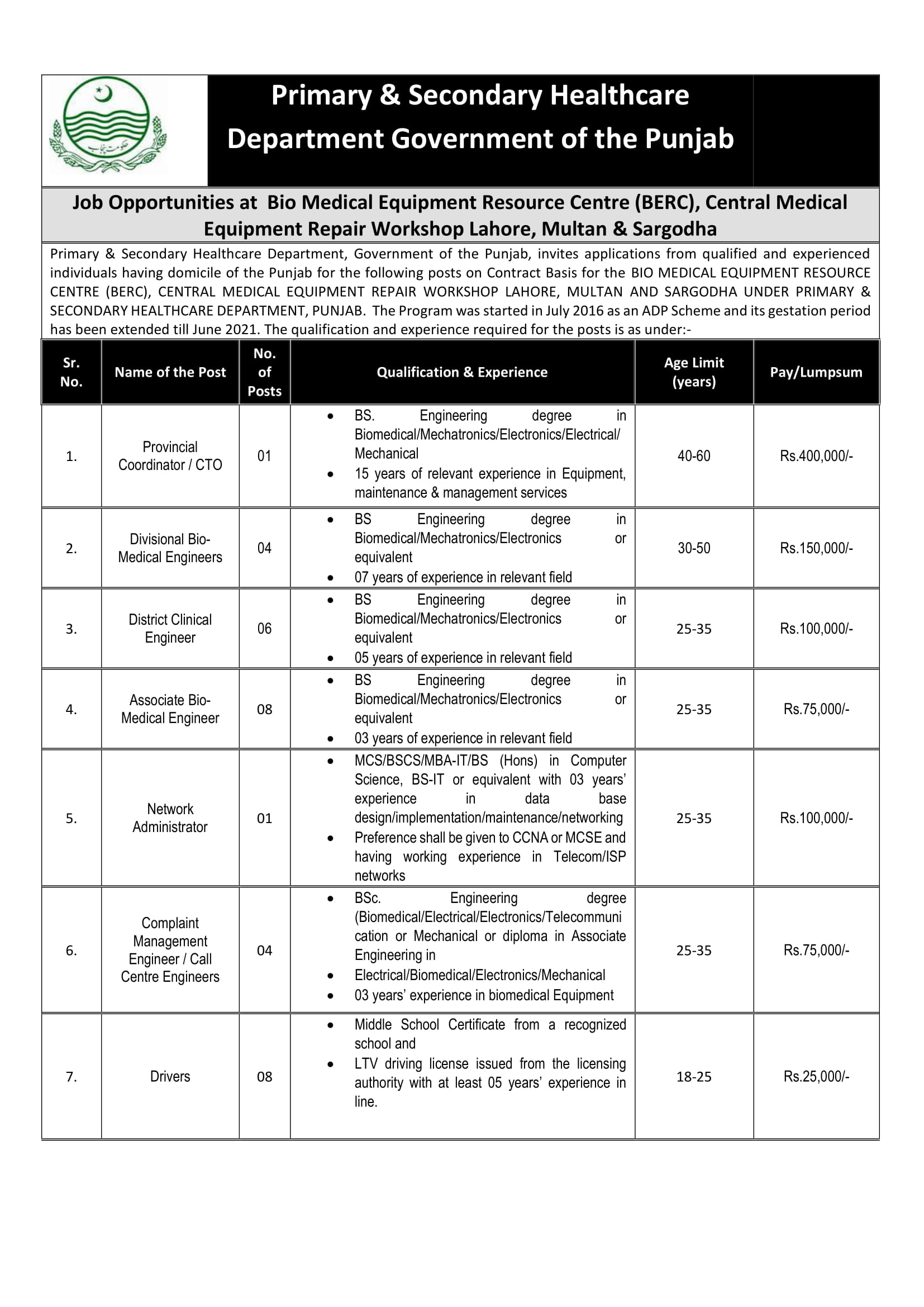 NTS Jobs 2021 in Punjab Healthcare Department